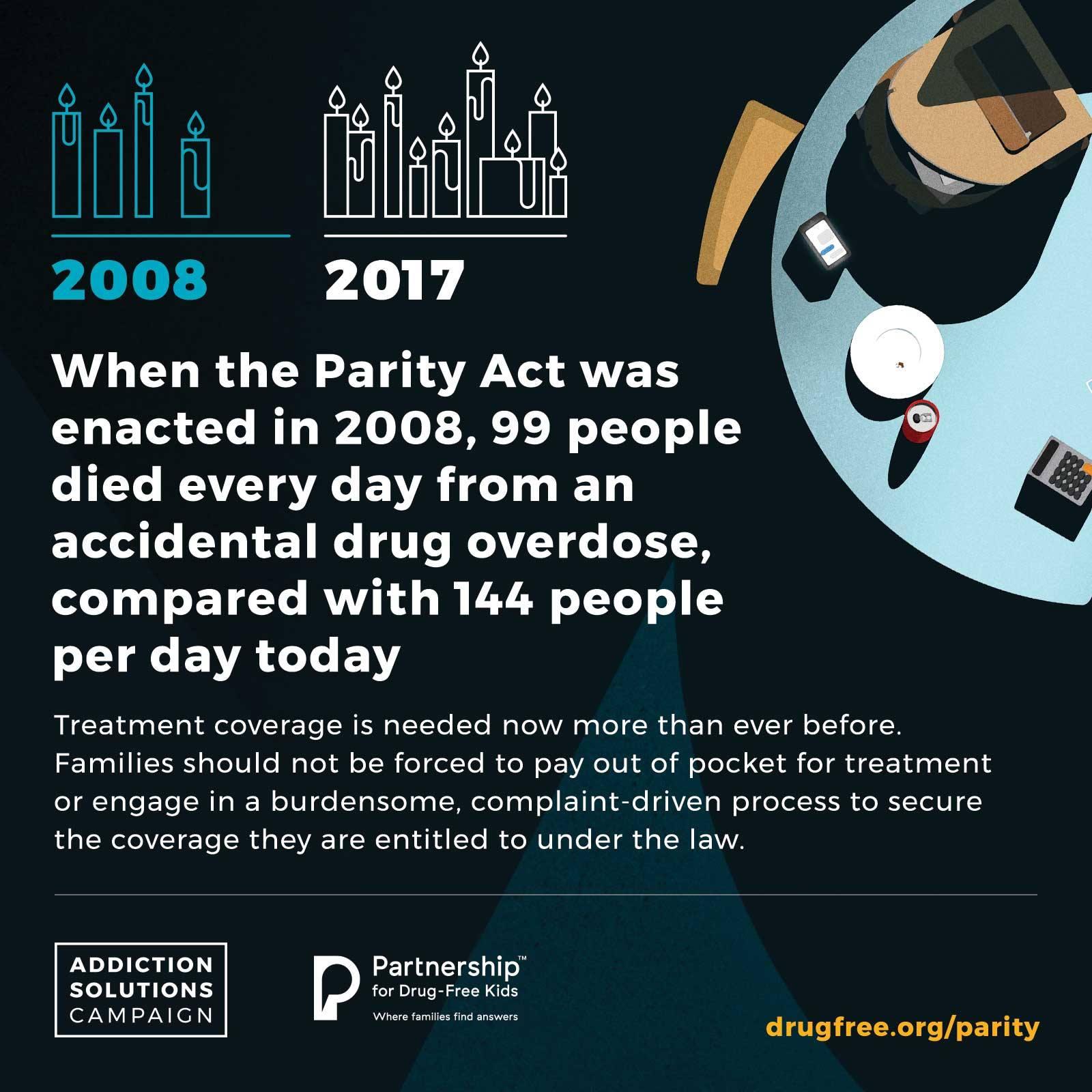 drug-addiction-solutions