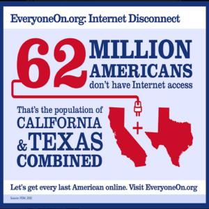 EveryoneOn – 62 Million Americans