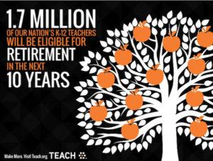 TEACH – Infographic